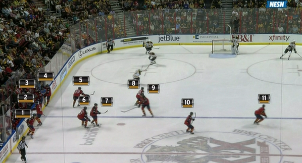 Panthers Make Worst Line Change Ever